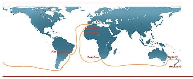 Forrás: atlantix.eu