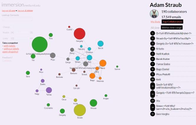 Térképezze fel Gmail kapcsolati rendszerét